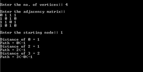 Dijkstra's Algorithm - Scanftree com