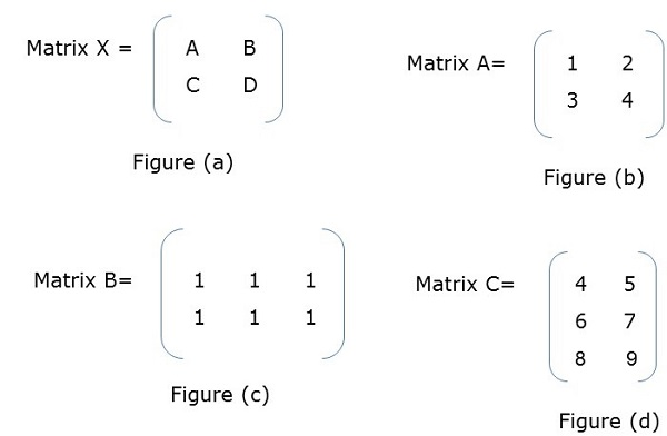 Block Matrix
