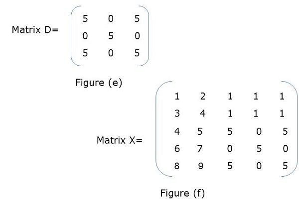 Block Matrix 1